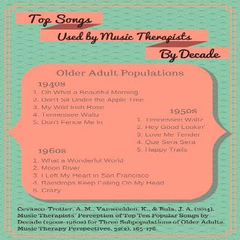Top Songs Used By Music Therapists for Older Adults Populations – I'm a Music Therapist