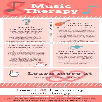 What is Music Therapy? An Infographic Are you a teenager trying to find your calling? A performer l